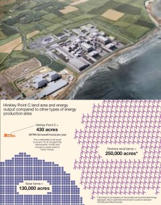 hinkley Point comp 2