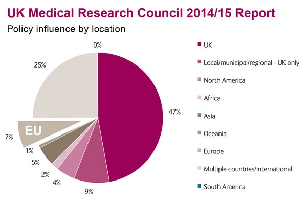 UK medical science policy sources