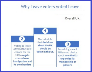 why people voted leave 2