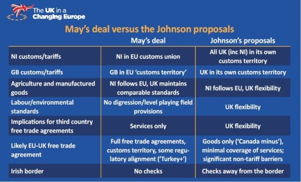 N Ireland May Deal vs Johnson proposals