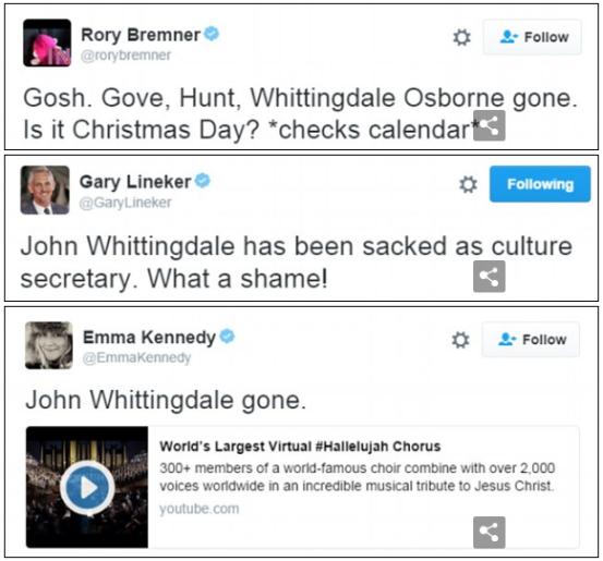 Pro-BBC lefties 2016 Whittingdale